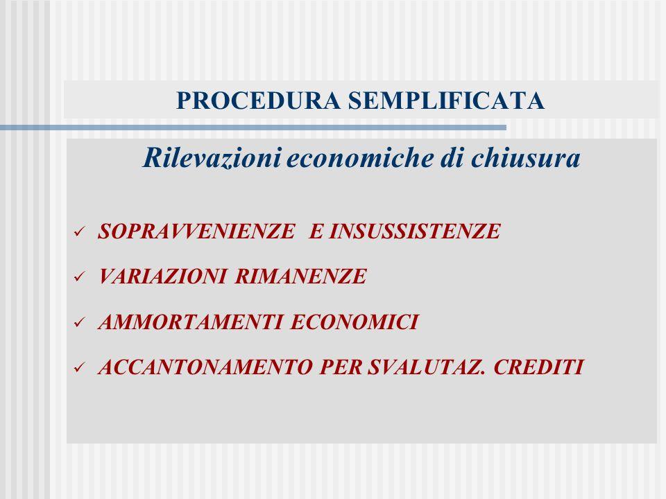 PROCEDURA SEMPLIFICATA Rilevazioni economiche di chiusura SOPRAVVENIENZE E INSUSSISTENZE VARIAZIONI RIMANENZE AMMORTAMENTI ECONOMICI ACCANTONAMENTO PER SVALUTAZ.