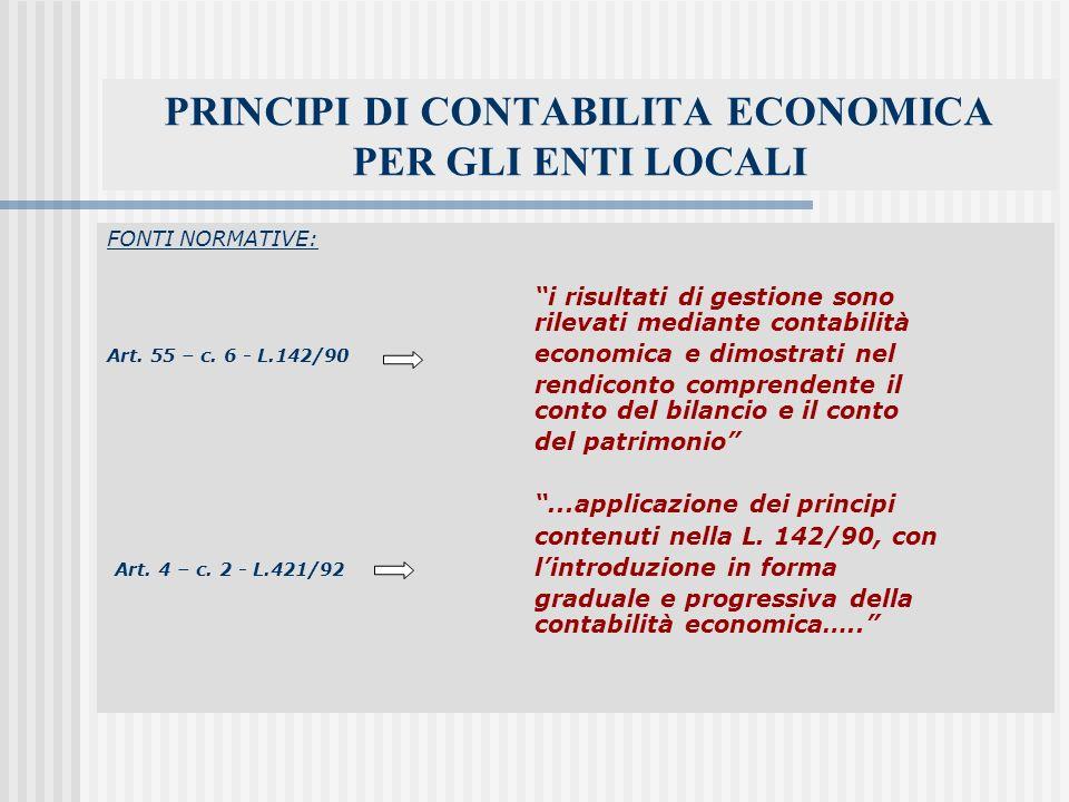 PRINCIPI DI CONTABILITA ECONOMICA PER GLI ENTI LOCALI FONTI NORMATIVE: i risultati di gestione sono rilevati mediante contabilità Art.