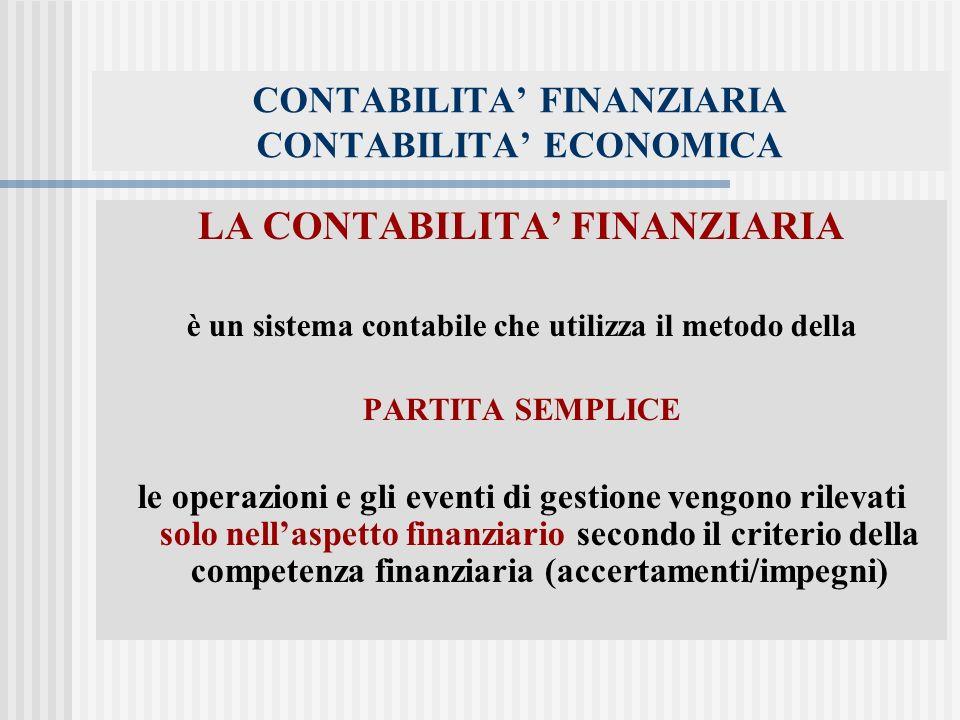 CONTABILITA FINANZIARIA CONTABILITA ECONOMICA LA CONTABILITA FINANZIARIA è un sistema contabile che utilizza il metodo della PARTITA SEMPLICE le operazioni e gli eventi di gestione vengono rilevati solo nellaspetto finanziario secondo il criterio della competenza finanziaria (accertamenti/impegni)