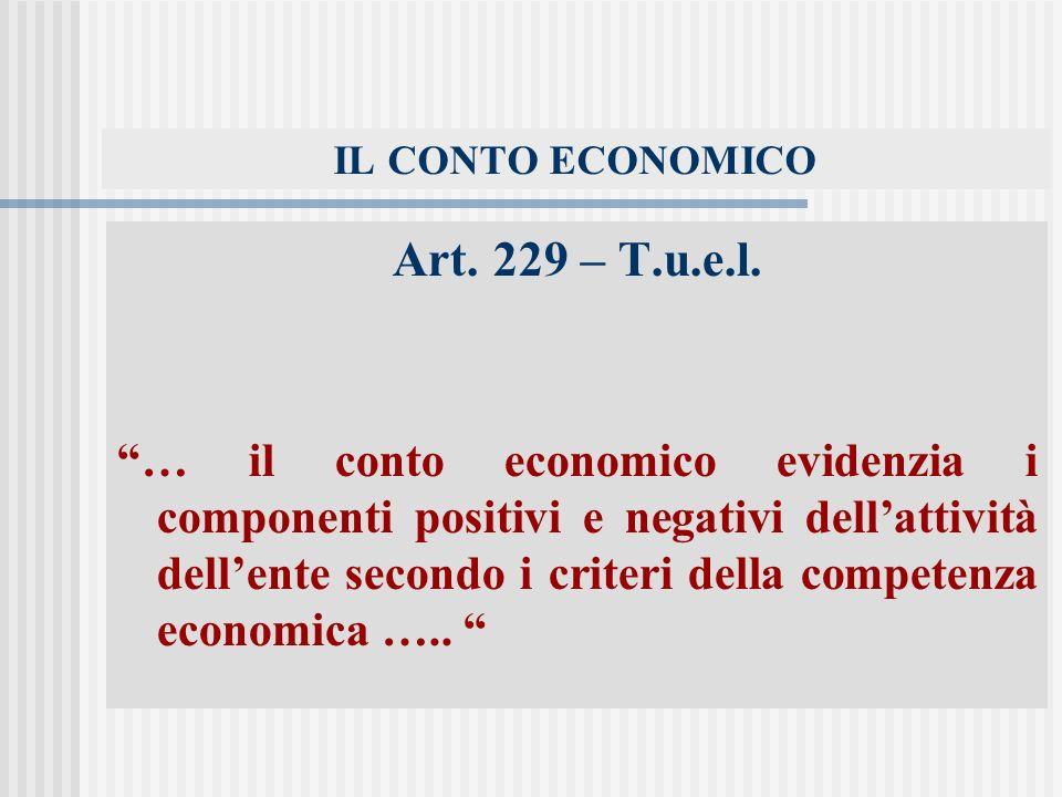 IL CONTO ECONOMICO Art.229 – T.u.e.l.