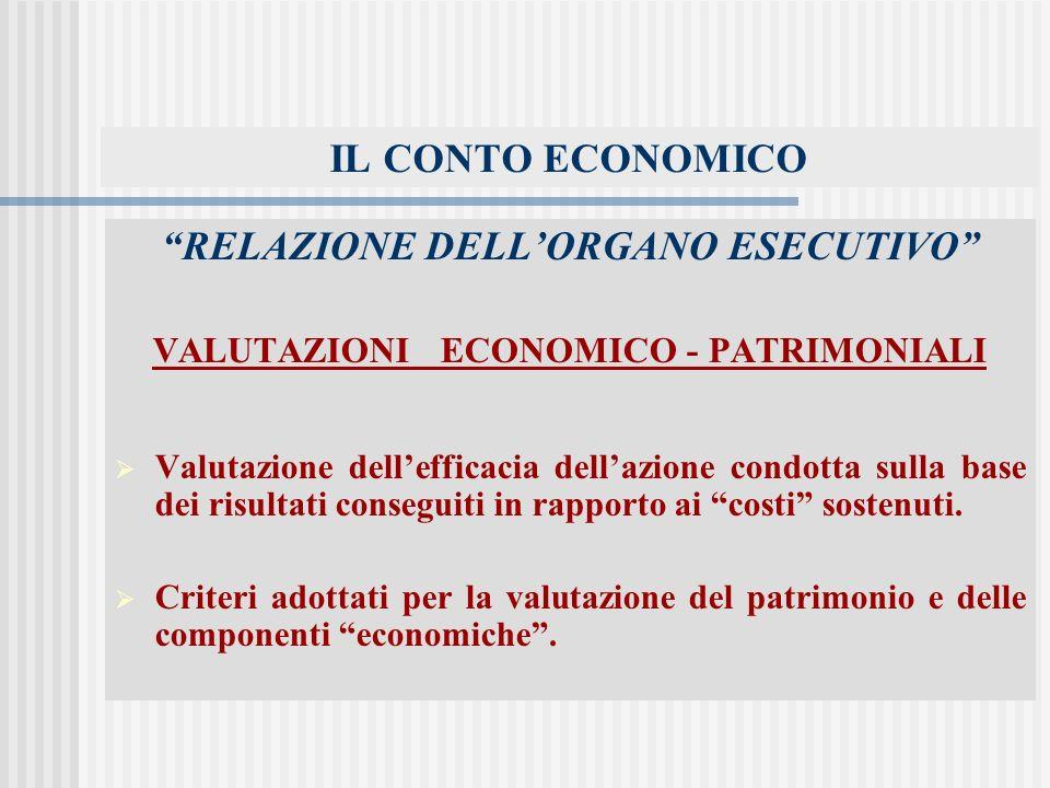 IL CONTO ECONOMICO RELAZIONE DELLORGANO ESECUTIVO VALUTAZIONI ECONOMICO - PATRIMONIALI Valutazione dellefficacia dellazione condotta sulla base dei risultati conseguiti in rapporto ai costi sostenuti.