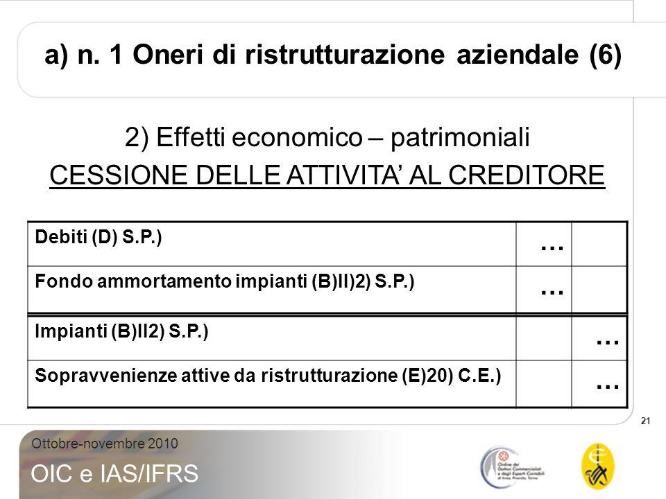 21 Ottobre-novembre 2010 OIC e IAS/IFRS Debiti (D) S.P.) … Fondo ammortamento impianti (B)II)2) S.P.) … Impianti (B)II2) S.P.) … Sopravvenienze attive