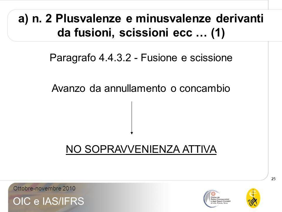 25 Ottobre-novembre 2010 OIC e IAS/IFRS a) n. 2 Plusvalenze e minusvalenze derivanti da fusioni, scissioni ecc … (1) Paragrafo 4.4.3.2- Fusione e scis