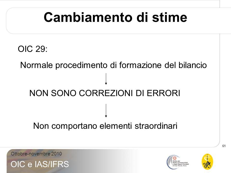 61 Ottobre-novembre 2010 OIC e IAS/IFRS Cambiamento di stime OIC 29: Normale procedimento di formazione del bilancio NON SONO CORREZIONI DI ERRORI Non