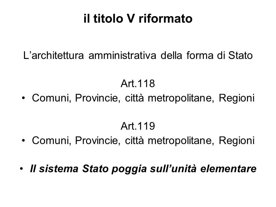 il titolo V riformato Larchitettura amministrativa della forma di Stato Art.118 Comuni, Provincie, città metropolitane, Regioni Art.119 Comuni, Provin