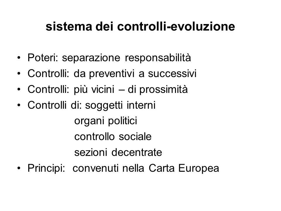 sistema dei controlli-evoluzione Poteri: separazione responsabilità Controlli: da preventivi a successivi Controlli: più vicini – di prossimità Contro