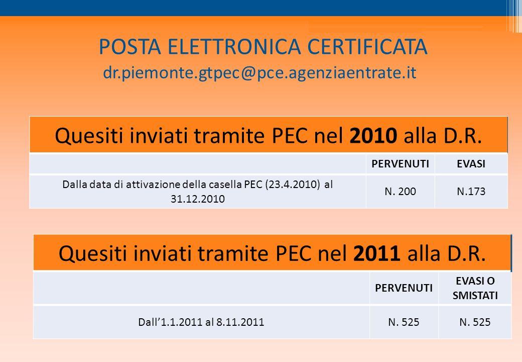 POSTA ELETTRONICA CERTIFICATA dr.piemonte.gtpec@pce.agenziaentrate.it Quesiti inviati tramite PEC nel 2010 alla D.R. PERVENUTIEVASI Dalla data di atti