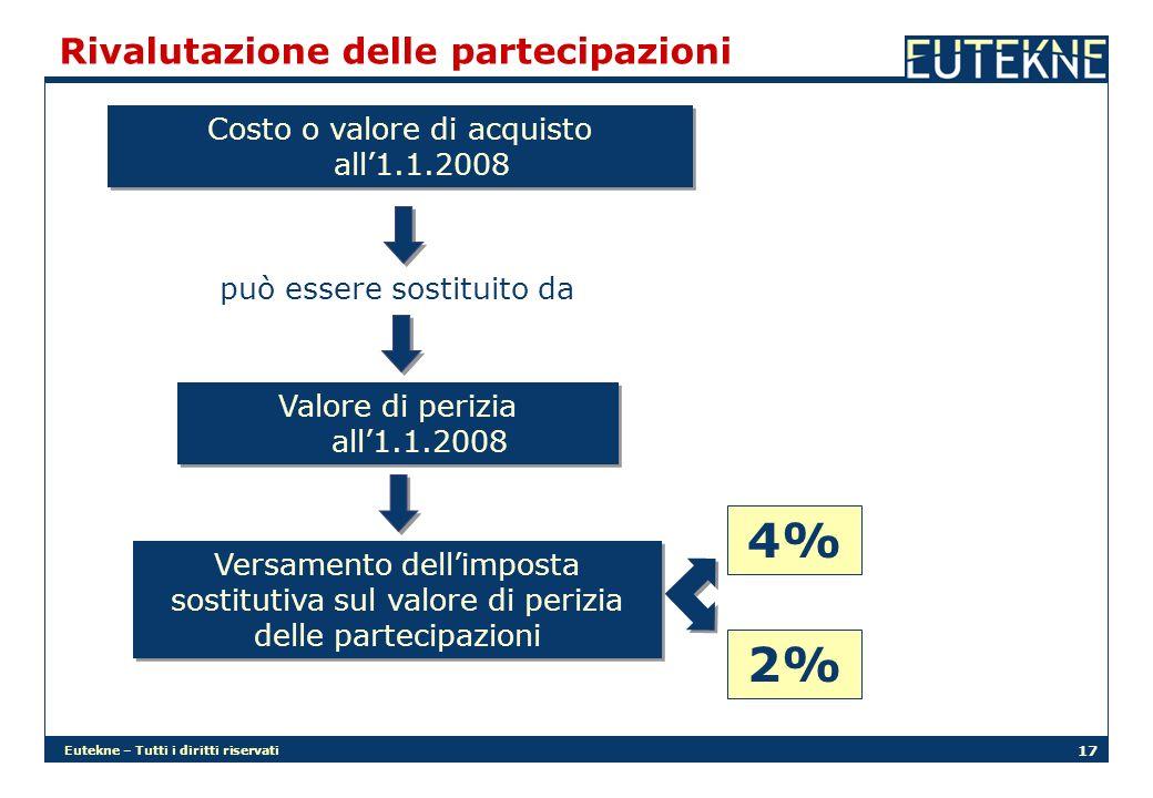 Eutekne – Tutti i diritti riservati 17 Rivalutazione delle partecipazioni Costo o valore di acquisto all1.1.2008 Valore di perizia all1.1.2008 può essere sostituito da 2% 4% Versamento dellimposta sostitutiva sul valore di perizia delle partecipazioni