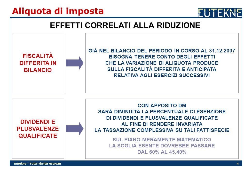 Eutekne – Tutti i diritti riservati 5 ambito applicativo dellesenzione Rideterminazione quota esente dividendi e plusvalenze Dividendi qualificati Persone fisiche non imprenditori Dividendi imprese individuali e Soc.