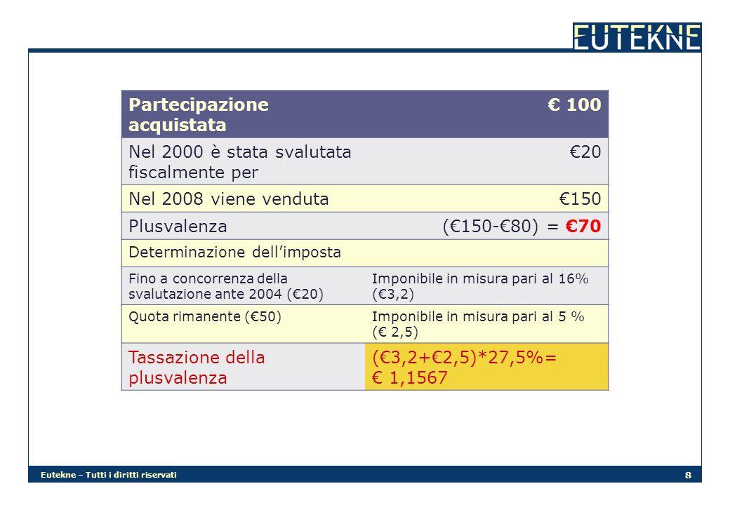 Eutekne – Tutti i diritti riservati 8 Partecipazione acquistata 100 Nel 2000 è stata svalutata fiscalmente per 20 Nel 2008 viene venduta150 Plusvalenza(150-80) = 70 Determinazione dellimposta Fino a concorrenza della svalutazione ante 2004 (20) Imponibile in misura pari al 16% (3,2) Quota rimanente (50)Imponibile in misura pari al 5 % ( 2,5) Tassazione della plusvalenza (3,2+2,5)*27,5%= 1,1567