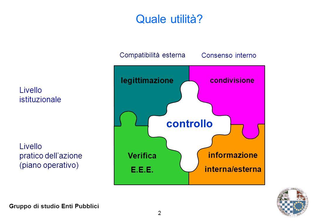 2 Quale utilità.legittimazione Verifica E.E.E.