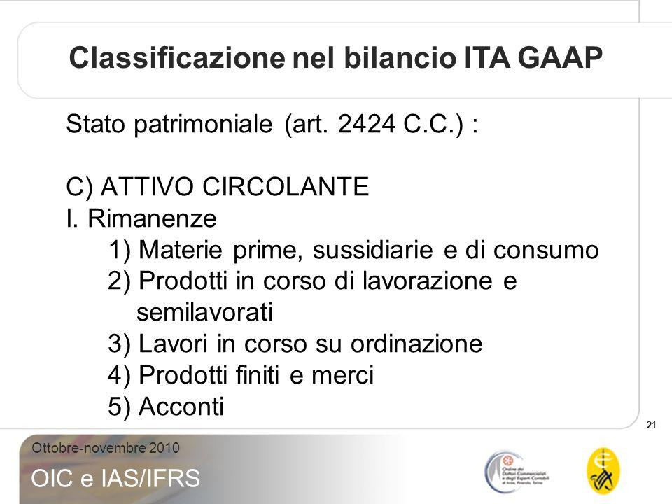 21 Ottobre-novembre 2010 OIC e IAS/IFRS Stato patrimoniale (art. 2424 C.C.) : C) ATTIVO CIRCOLANTE I. Rimanenze 1) Materie prime, sussidiarie e di con