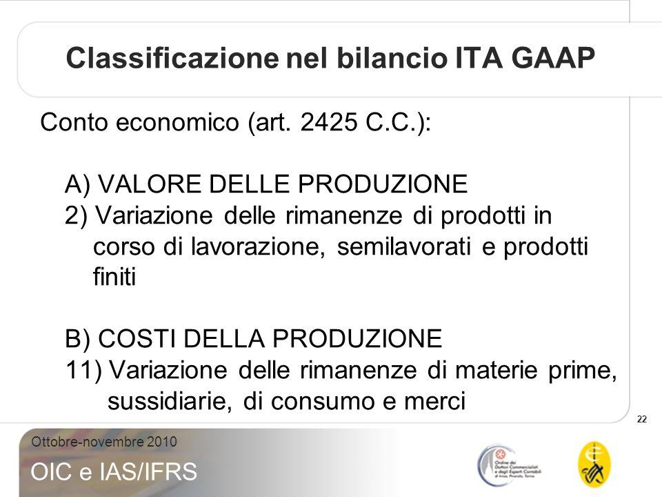22 Ottobre-novembre 2010 OIC e IAS/IFRS Classificazione nel bilancio ITA GAAP Conto economico (art. 2425 C.C.): A) VALORE DELLE PRODUZIONE 2) Variazio
