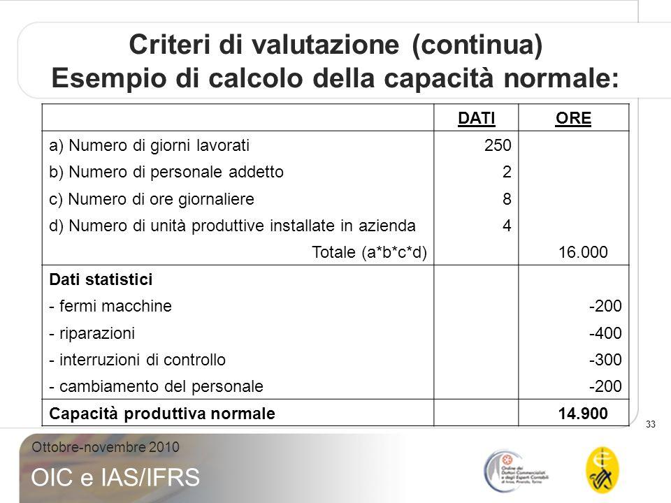 33 Ottobre-novembre 2010 OIC e IAS/IFRS Criteri di valutazione (continua) Esempio di calcolo della capacità normale: DATIORE a) Numero di giorni lavor