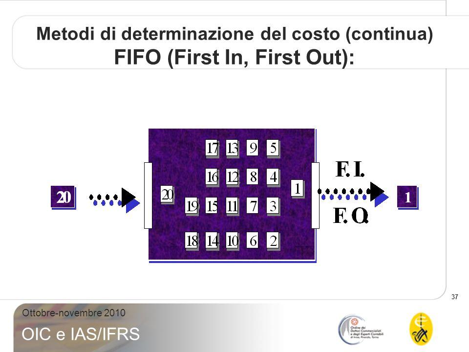 37 Ottobre-novembre 2010 OIC e IAS/IFRS Metodi di determinazione del costo (continua) FIFO (First In, First Out):