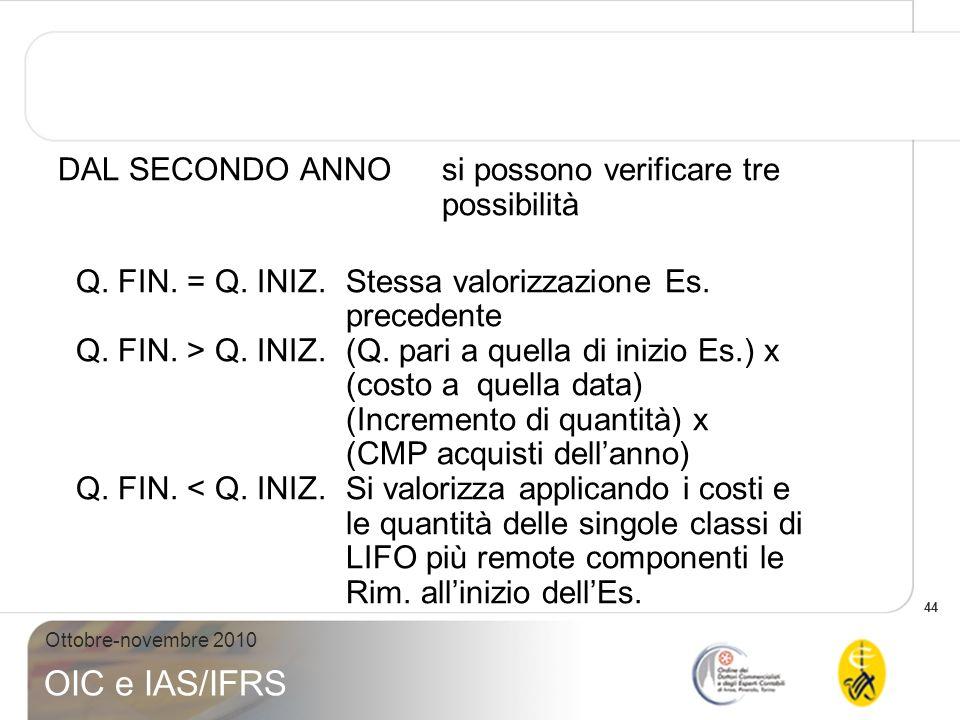 44 Ottobre-novembre 2010 OIC e IAS/IFRS DAL SECONDO ANNOsi possono verificare tre possibilità Q. FIN. = Q. INIZ.Stessa valorizzazione Es. precedente Q
