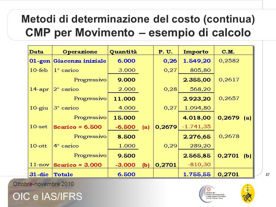 47 Ottobre-novembre 2010 OIC e IAS/IFRS Metodi di determinazione del costo (continua) CMP per Movimento – esempio di calcolo