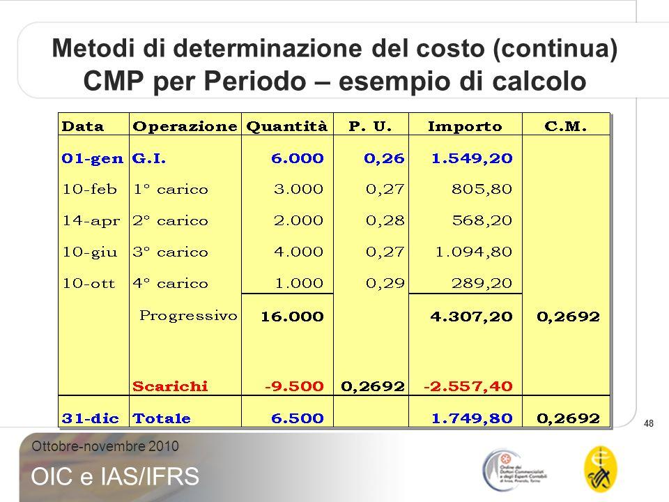 48 Ottobre-novembre 2010 OIC e IAS/IFRS Metodi di determinazione del costo (continua) CMP per Periodo – esempio di calcolo