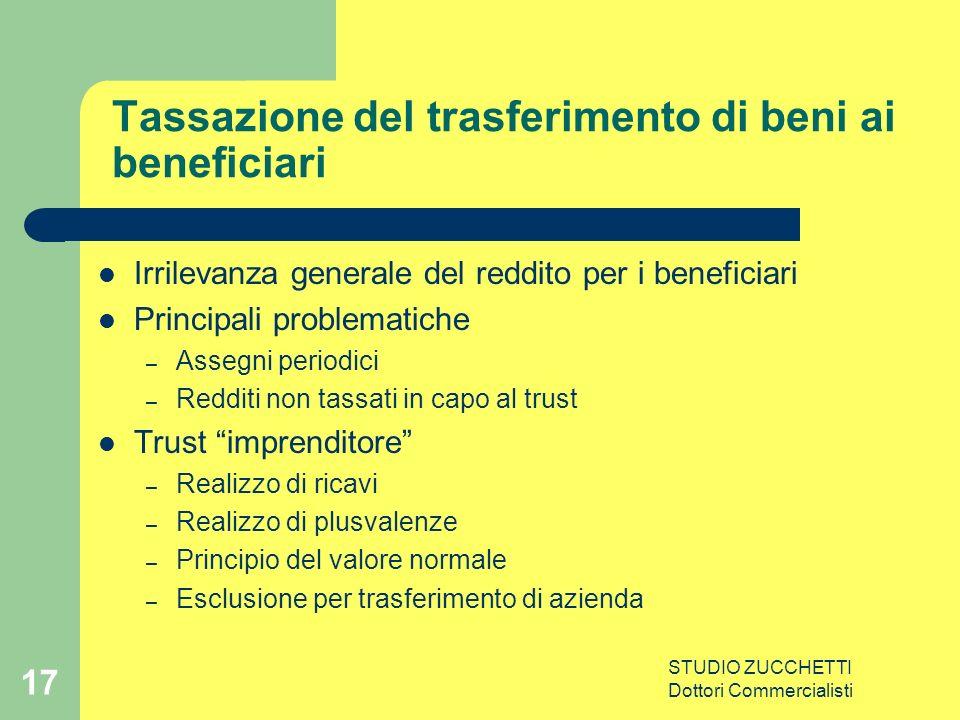 Tassazione di un trust: Imposte indirette