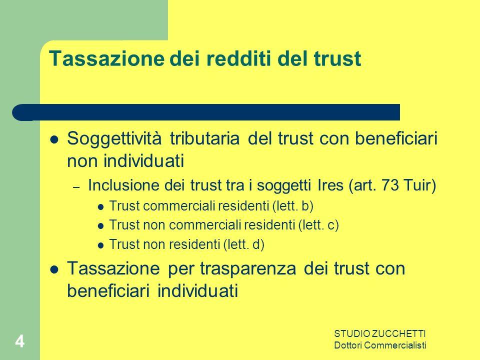 STUDIO ZUCCHETTI Dottori Commercialisti 4 Tassazione dei redditi del trust Soggettività tributaria del trust con beneficiari non individuati – Inclusione dei trust tra i soggetti Ires (art.