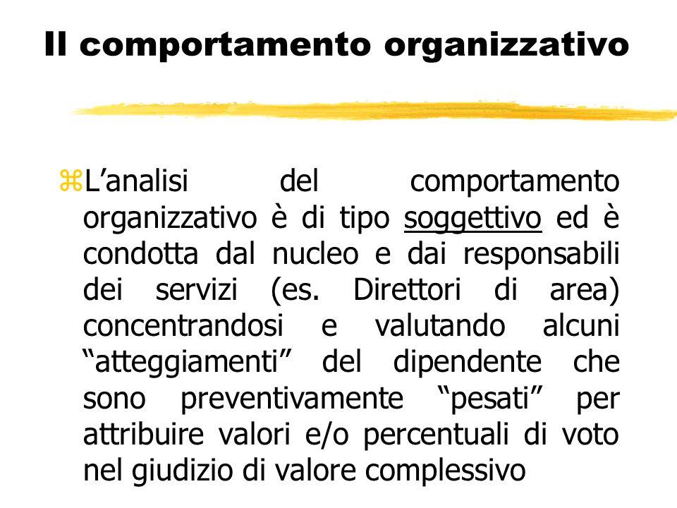 Il comportamento organizzativo zLanalisi del comportamento organizzativo è di tipo soggettivo ed è condotta dal nucleo e dai responsabili dei servizi