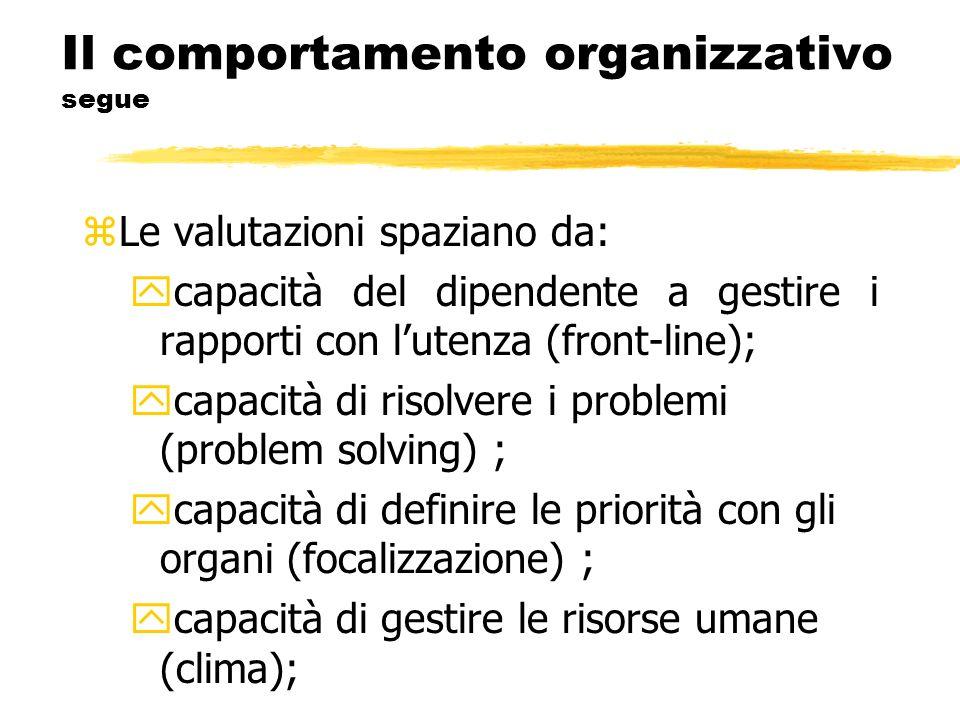 Il comportamento organizzativo segue zLe valutazioni spaziano da: ycapacità del dipendente a gestire i rapporti con lutenza (front-line); ycapacità di