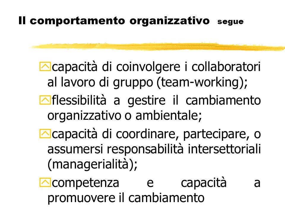 Il comportamento organizzativo segue ycapacità di coinvolgere i collaboratori al lavoro di gruppo (team-working); yflessibilità a gestire il cambiamen