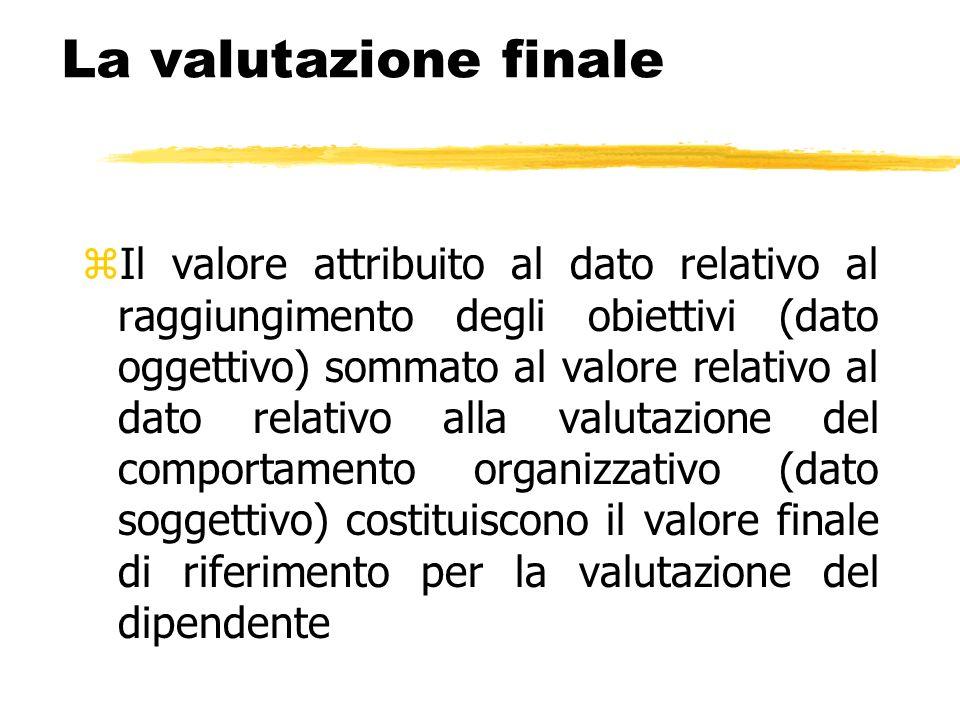 La valutazione finale zIl valore attribuito al dato relativo al raggiungimento degli obiettivi (dato oggettivo) sommato al valore relativo al dato rel