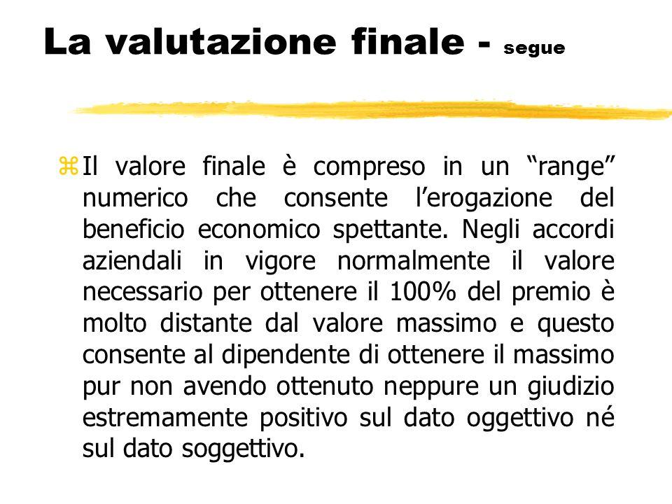 La valutazione finale - segue zIl valore finale è compreso in un range numerico che consente lerogazione del beneficio economico spettante. Negli acco