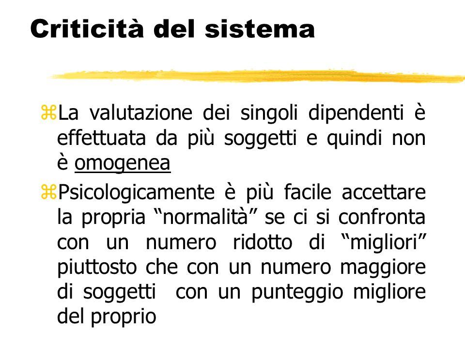 Criticità del sistema zLa valutazione dei singoli dipendenti è effettuata da più soggetti e quindi non è omogenea zPsicologicamente è più facile accet