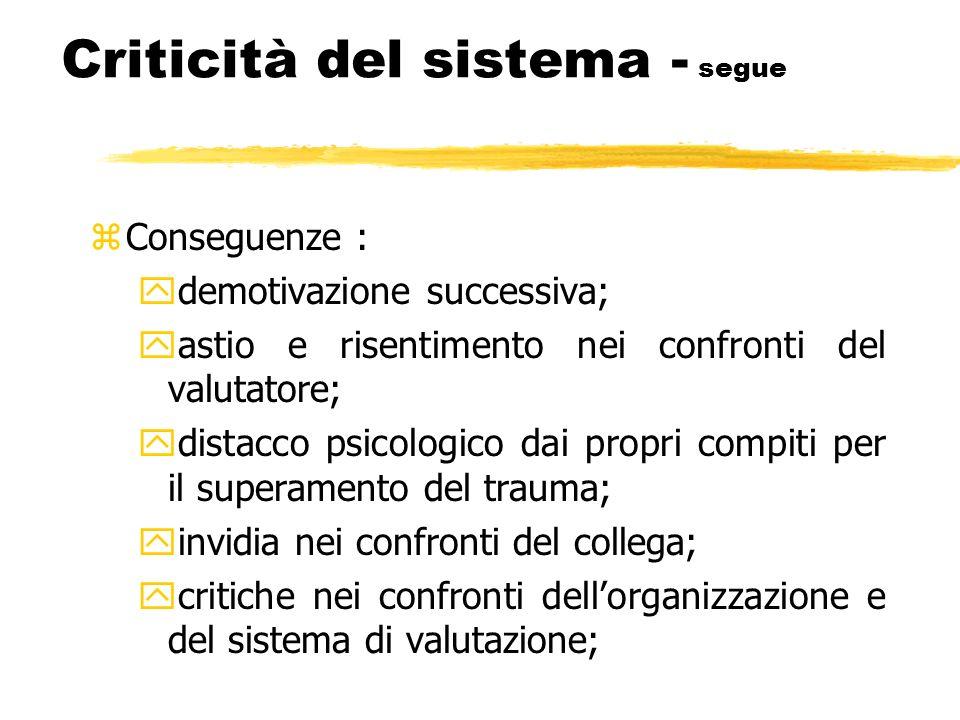Criticità del sistema - segue zConseguenze : ydemotivazione successiva; yastio e risentimento nei confronti del valutatore; ydistacco psicologico dai