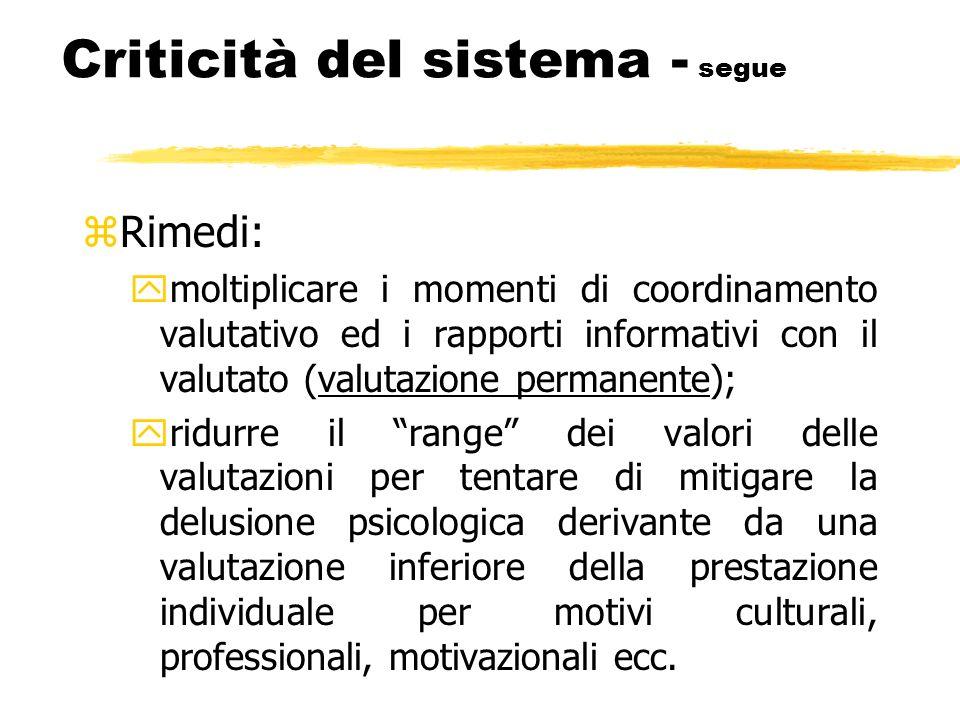Criticità del sistema - segue zRimedi: ymoltiplicare i momenti di coordinamento valutativo ed i rapporti informativi con il valutato (valutazione perm