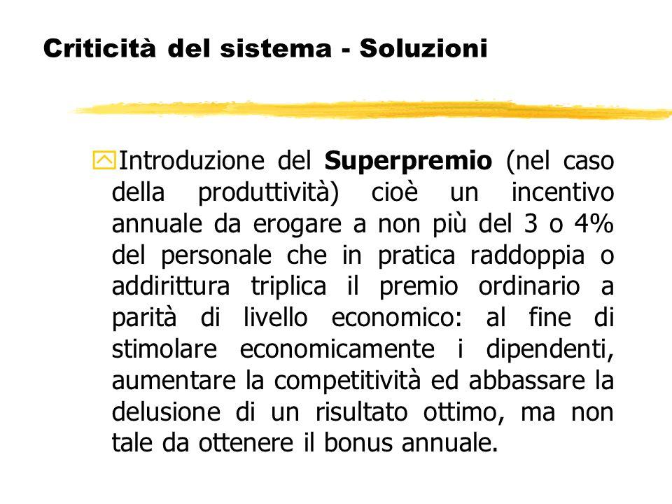 Criticità del sistema - Soluzioni yIntroduzione del Superpremio (nel caso della produttività) cioè un incentivo annuale da erogare a non più del 3 o 4