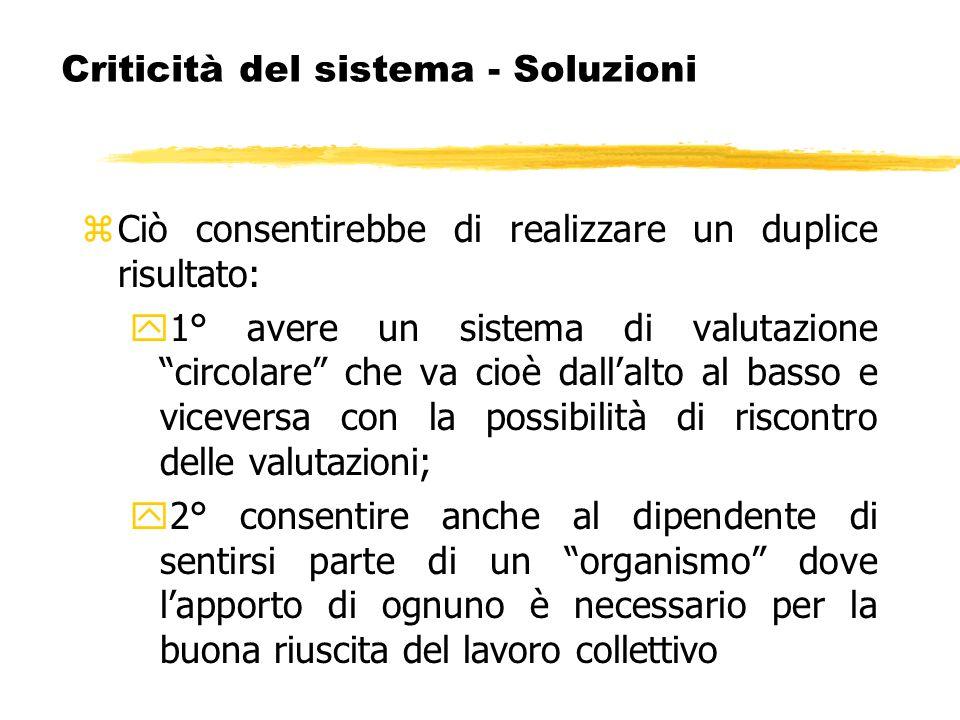 Criticità del sistema - Soluzioni zCiò consentirebbe di realizzare un duplice risultato: y1° avere un sistema di valutazione circolare che va cioè dal