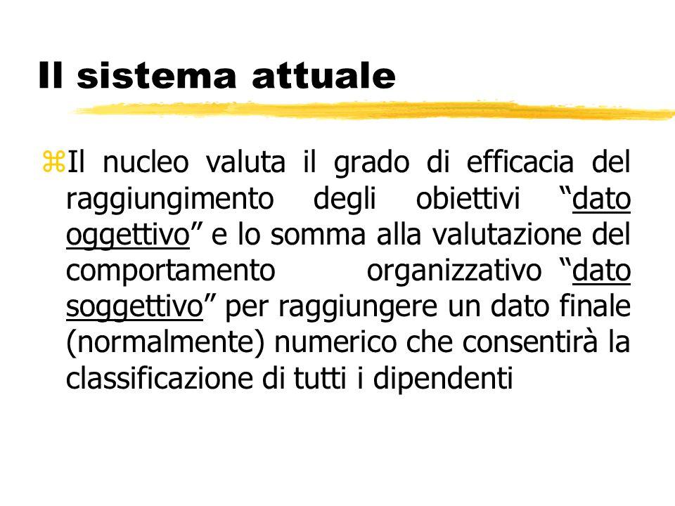 Il sistema attuale zIl nucleo valuta il grado di efficacia del raggiungimento degli obiettivi dato oggettivo e lo somma alla valutazione del comportam