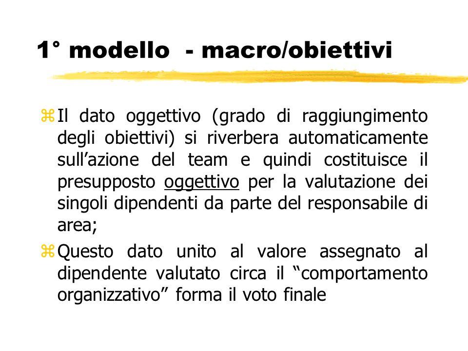 zIl dato oggettivo (grado di raggiungimento degli obiettivi) si riverbera automaticamente sullazione del team e quindi costituisce il presupposto ogge