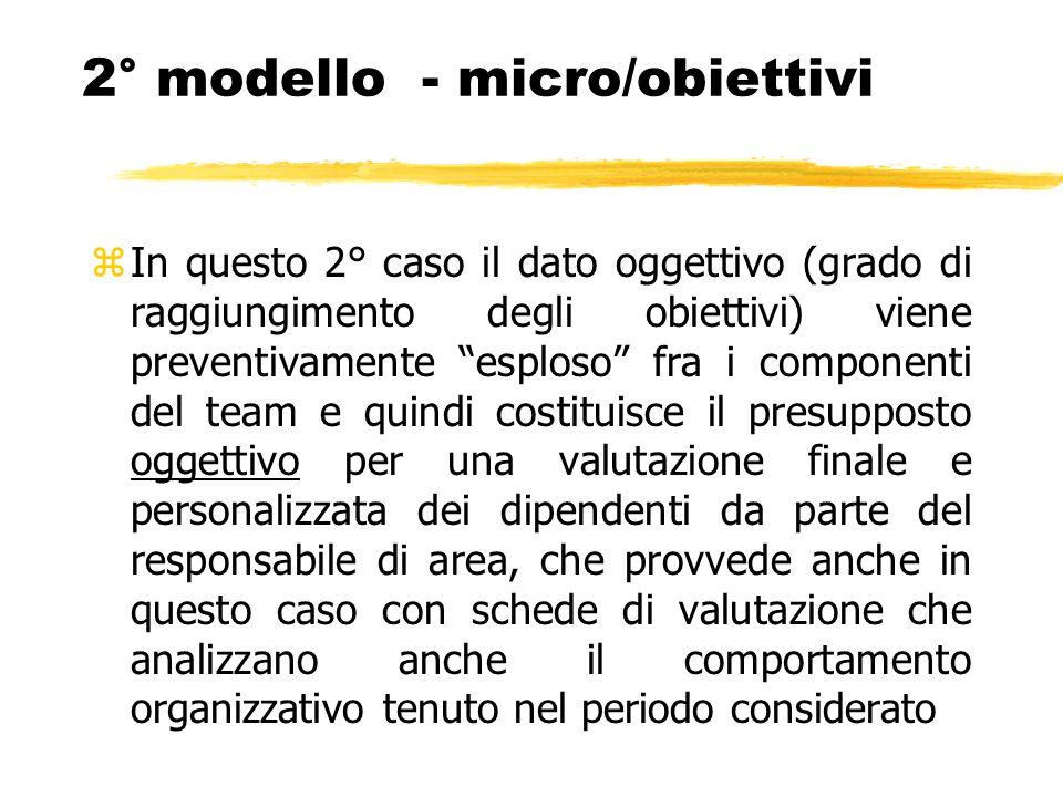 zIn questo 2° caso il dato oggettivo (grado di raggiungimento degli obiettivi) viene preventivamente esploso fra i componenti del team e quindi costit