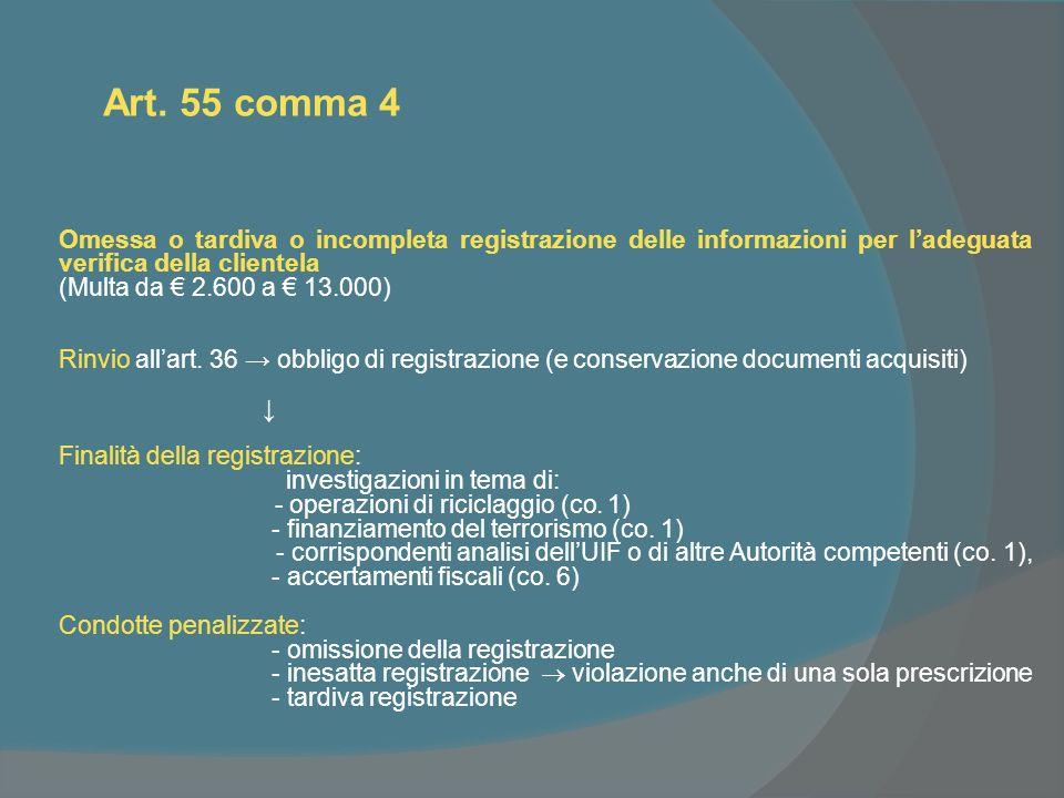 Art. 55 comma 4 Omessa o tardiva o incompleta registrazione delle informazioni per ladeguata verifica della clientela (Multa da 2.600 a 13.000) Rinvio
