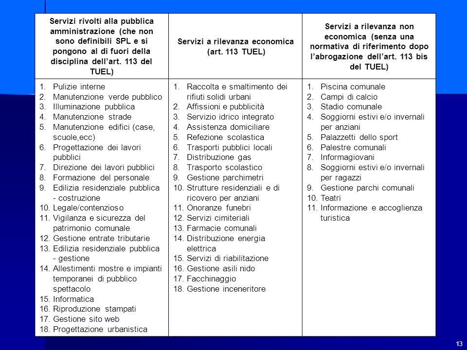 13 Servizi rivolti alla pubblica amministrazione (che non sono definibili SPL e si pongono al di fuori della disciplina dellart. 113 del TUEL) Servizi