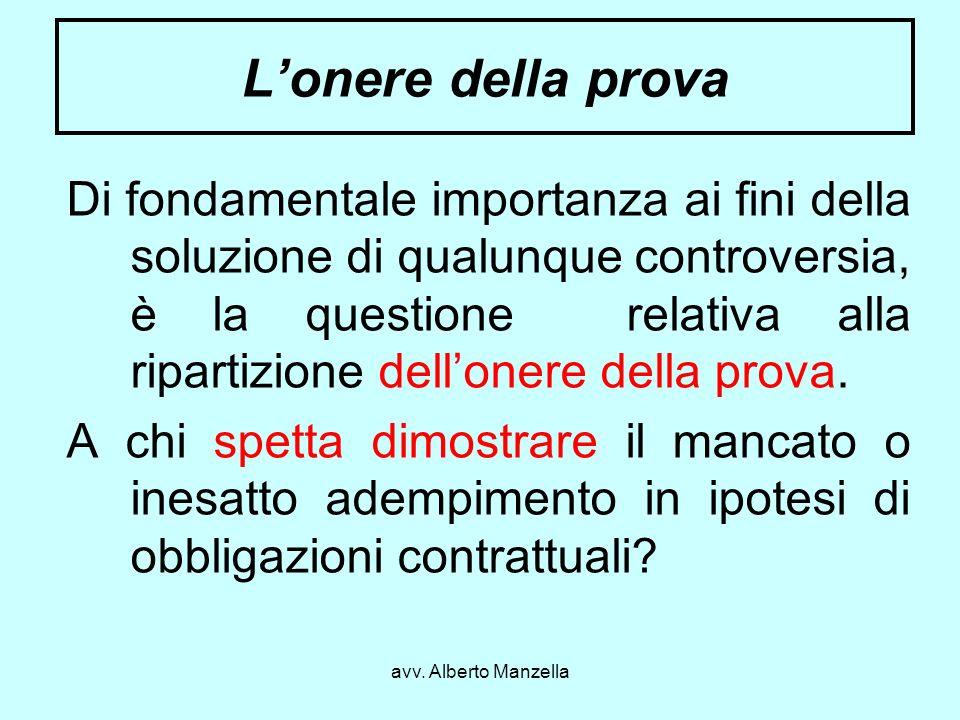 avv. Alberto Manzella Lonere della prova Di fondamentale importanza ai fini della soluzione di qualunque controversia, è la questione relativa alla ri