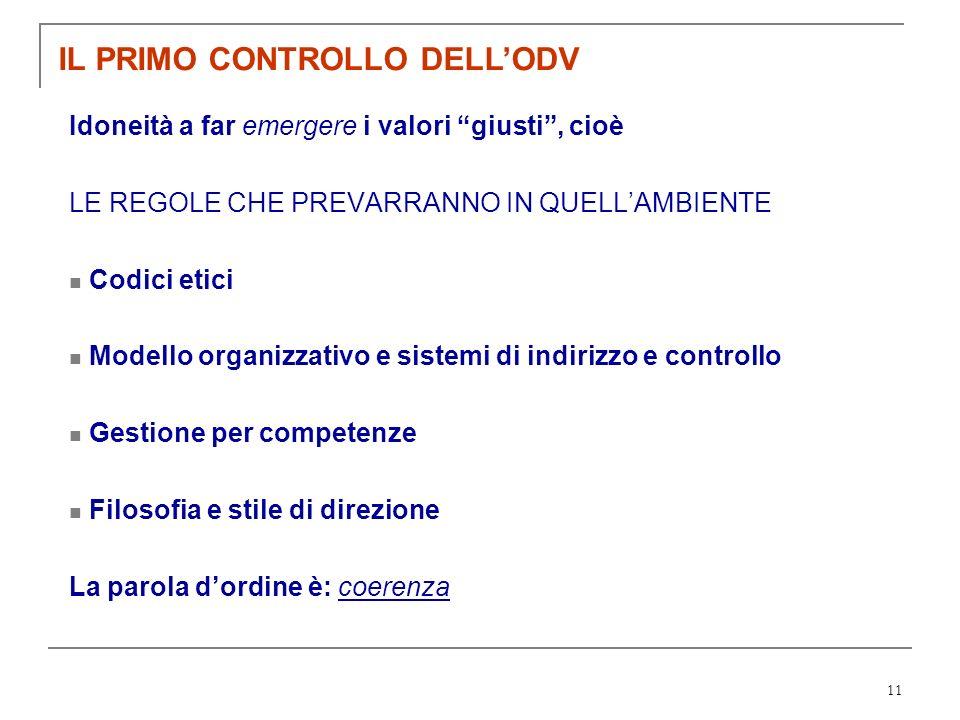 11 Idoneità a far emergere i valori giusti, cioè LE REGOLE CHE PREVARRANNO IN QUELLAMBIENTE Codici etici Modello organizzativo e sistemi di indirizzo