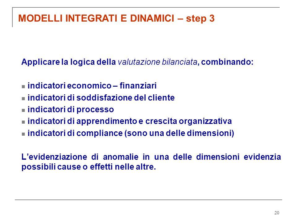 20 Applicare la logica della valutazione bilanciata, combinando: indicatori economico – finanziari indicatori di soddisfazione del cliente indicatori