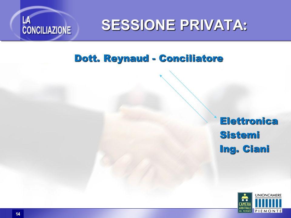 14 SESSIONE PRIVATA : Dott. Reynaud - Conciliatore Elettronica Elettronica Sistemi Sistemi Ing. Ciani Ing. Ciani
