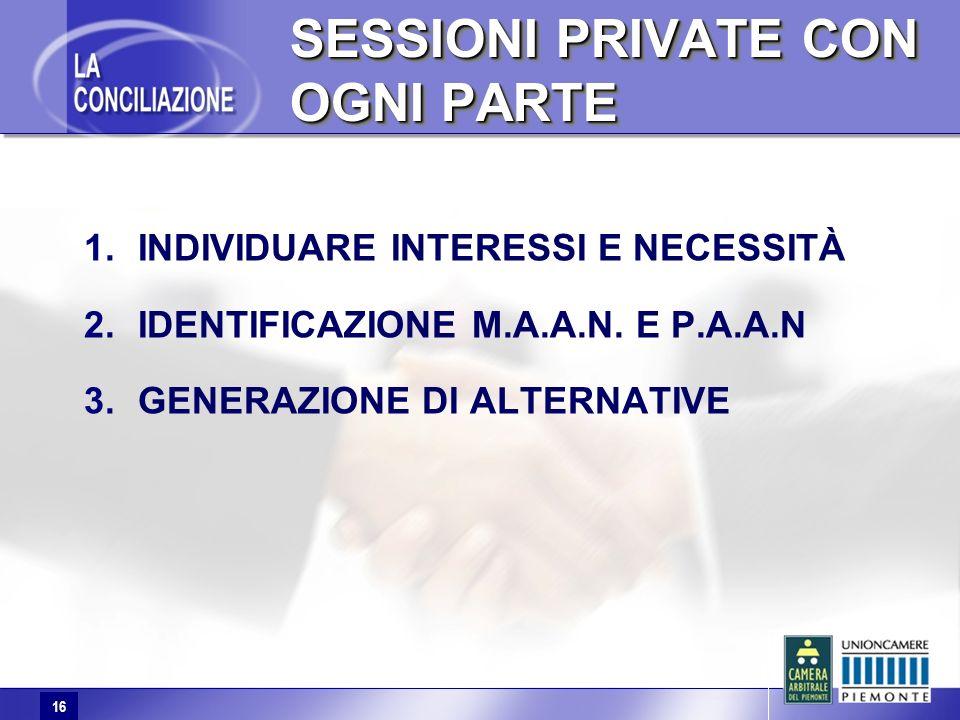16 SESSIONI PRIVATE CON OGNI PARTE 1. 1.INDIVIDUARE INTERESSI E NECESSITÀ 2. 2.IDENTIFICAZIONE M.A.A.N. E P.A.A.N 3. 3.GENERAZIONE DI ALTERNATIVE