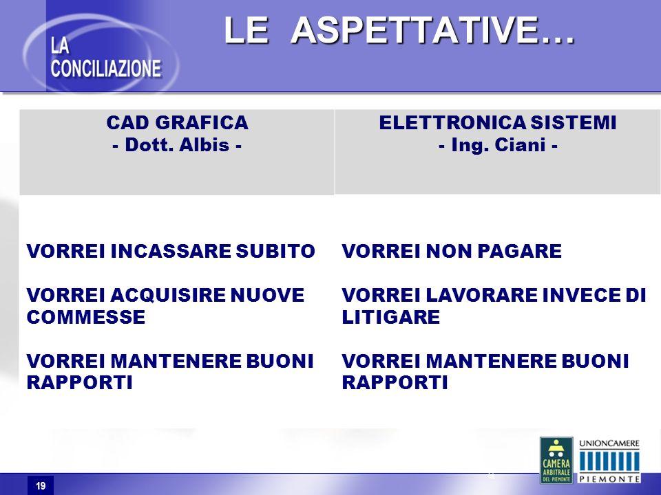 19 LE ASPETTATIVE… LE ASPETTATIVE… CAD GRAFICA - Dott.