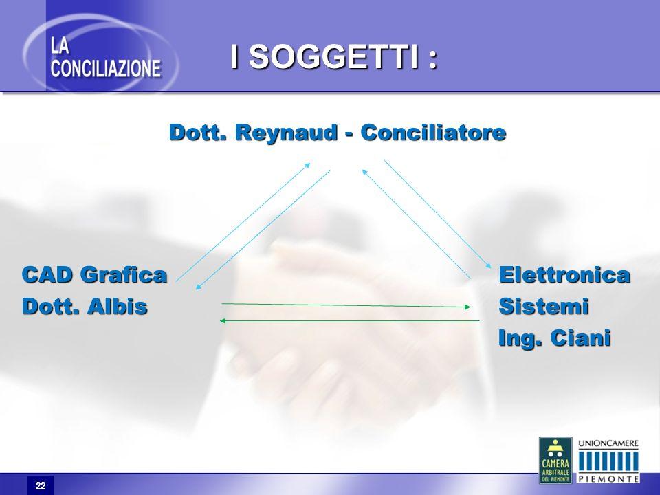 22 I SOGGETTI : Dott. Reynaud - Conciliatore CAD Grafica Elettronica Dott. Albis Sistemi Ing. Ciani Ing. Ciani