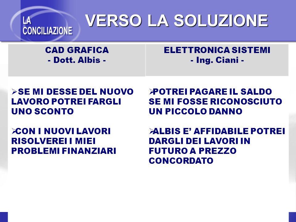 24 VERSO LA SOLUZIONE CAD GRAFICA - Dott. Albis - ELETTRONICA SISTEMI - Ing.
