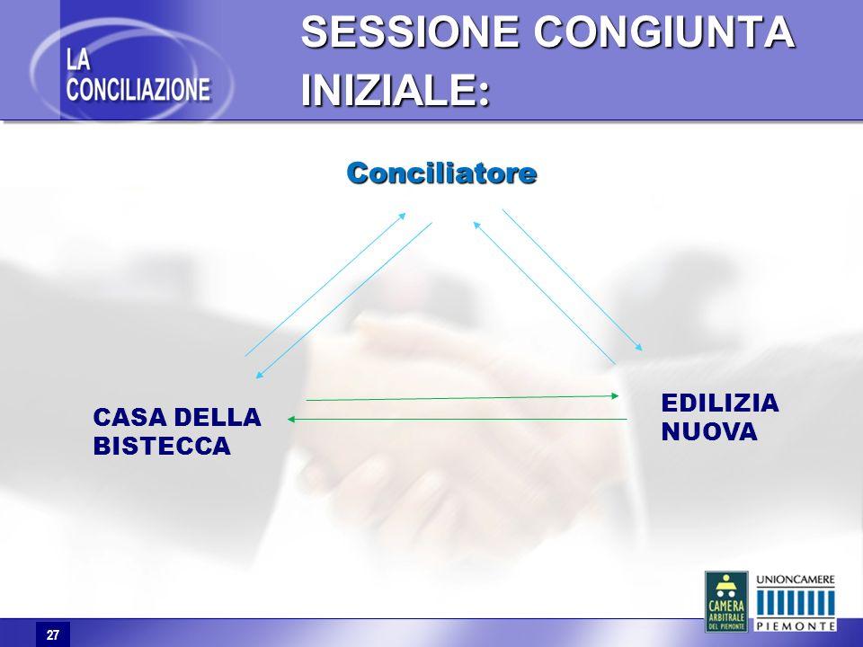 27 SESSIONE CONGIUNTA INIZIALE : Conciliatore CASA DELLA BISTECCA EDILIZIA NUOVA