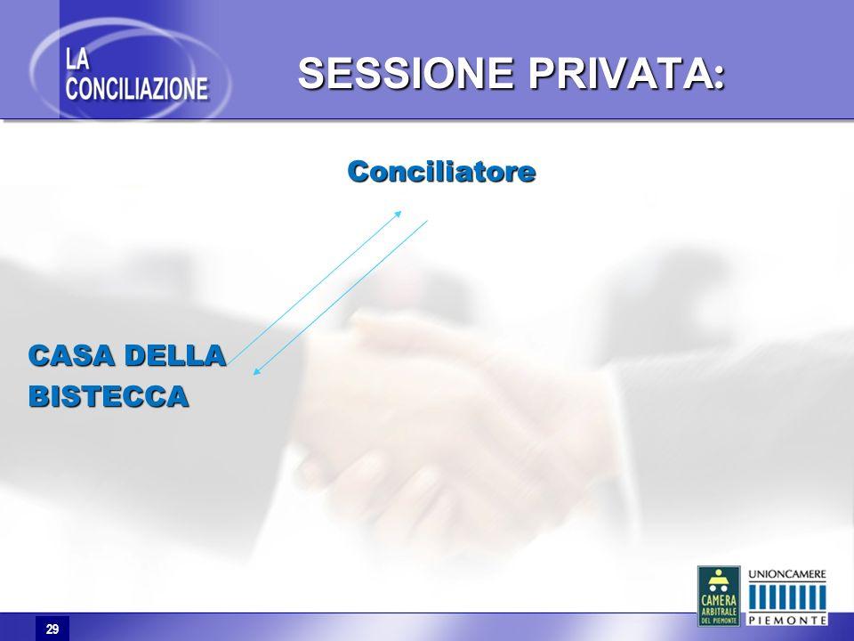29 SESSIONE PRIVATA : Conciliatore Conciliatore CASA DELLA BISTECCA