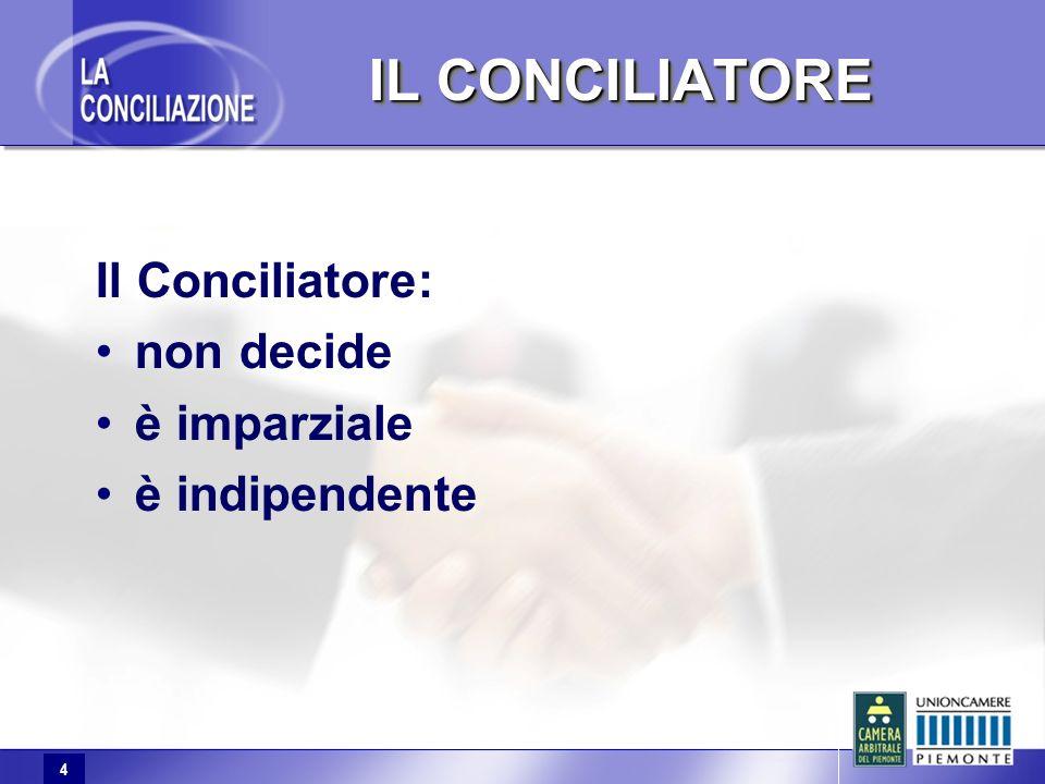 4 IL CONCILIATORE Il Conciliatore: non decide è imparziale è indipendente